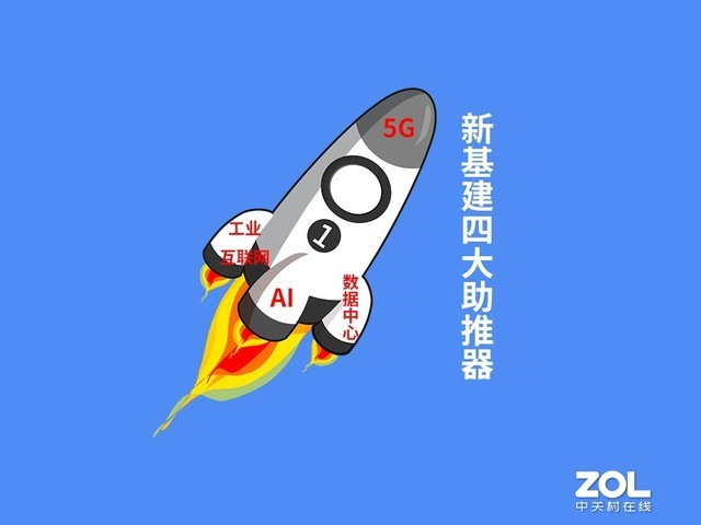 中国新基建正IT化 全球IT产业正AI化