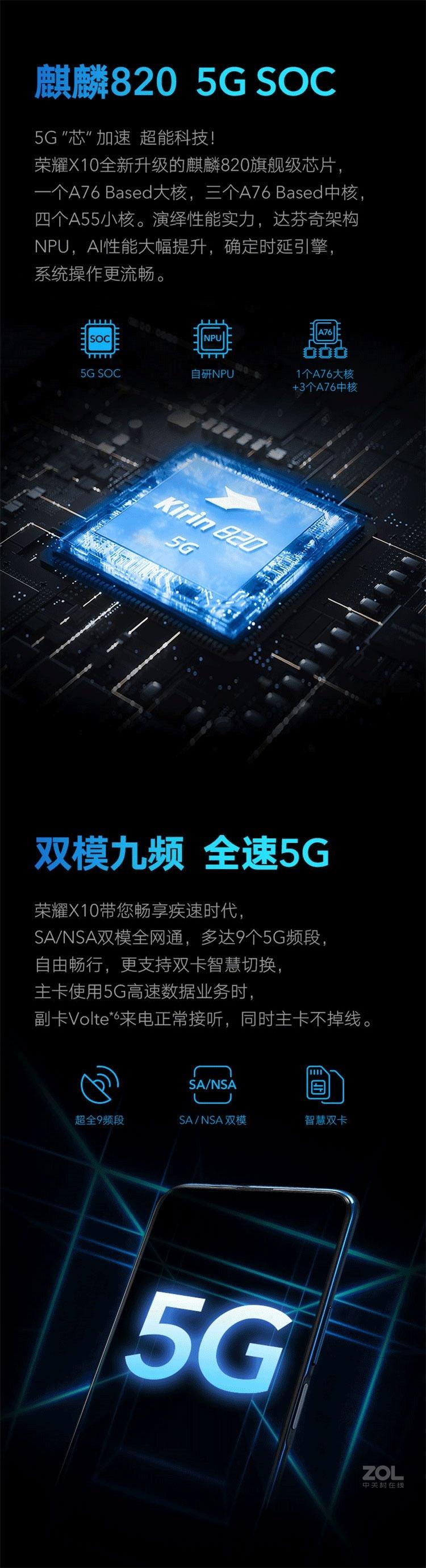 荣耀X10(6GB/128GB/全网通/5G版)评测图解产品亮点图片2