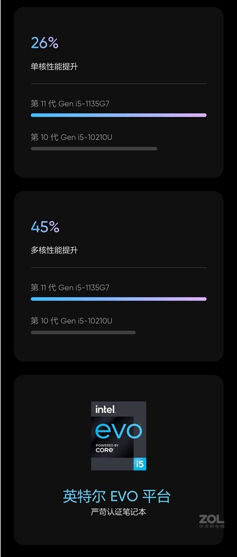 realme Book 14英寸(i5 1135G7/8GB/512GB/集显)评测图解图片12