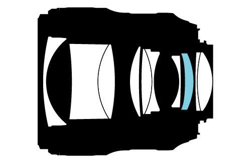 35mm广角镜皇 尼康35mm/F1.4G详细评测